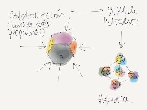 poliedros Consultoría Artesana con Propósito