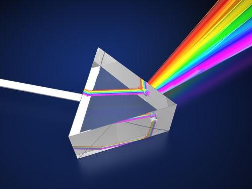 luz y prisma GTD: La Complejidad de Gestionar lo Simple
